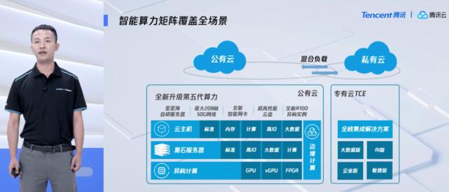 腾讯云首次公开计算力产品矩阵,加速自研战略推动软硬件协同